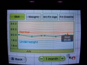 Wii Fit's extremely accurate and scientific charting of my freakish inability to upgrade my girly-man arms.  At least I'm...consistent?
